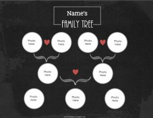 chalkboard tree diagram poster