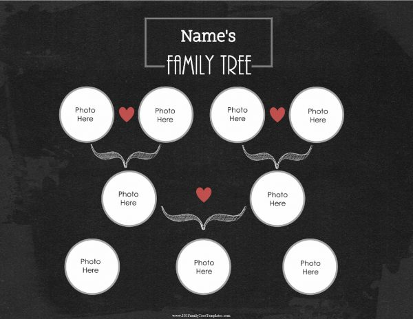 chalkboard-family tree diagram poster
