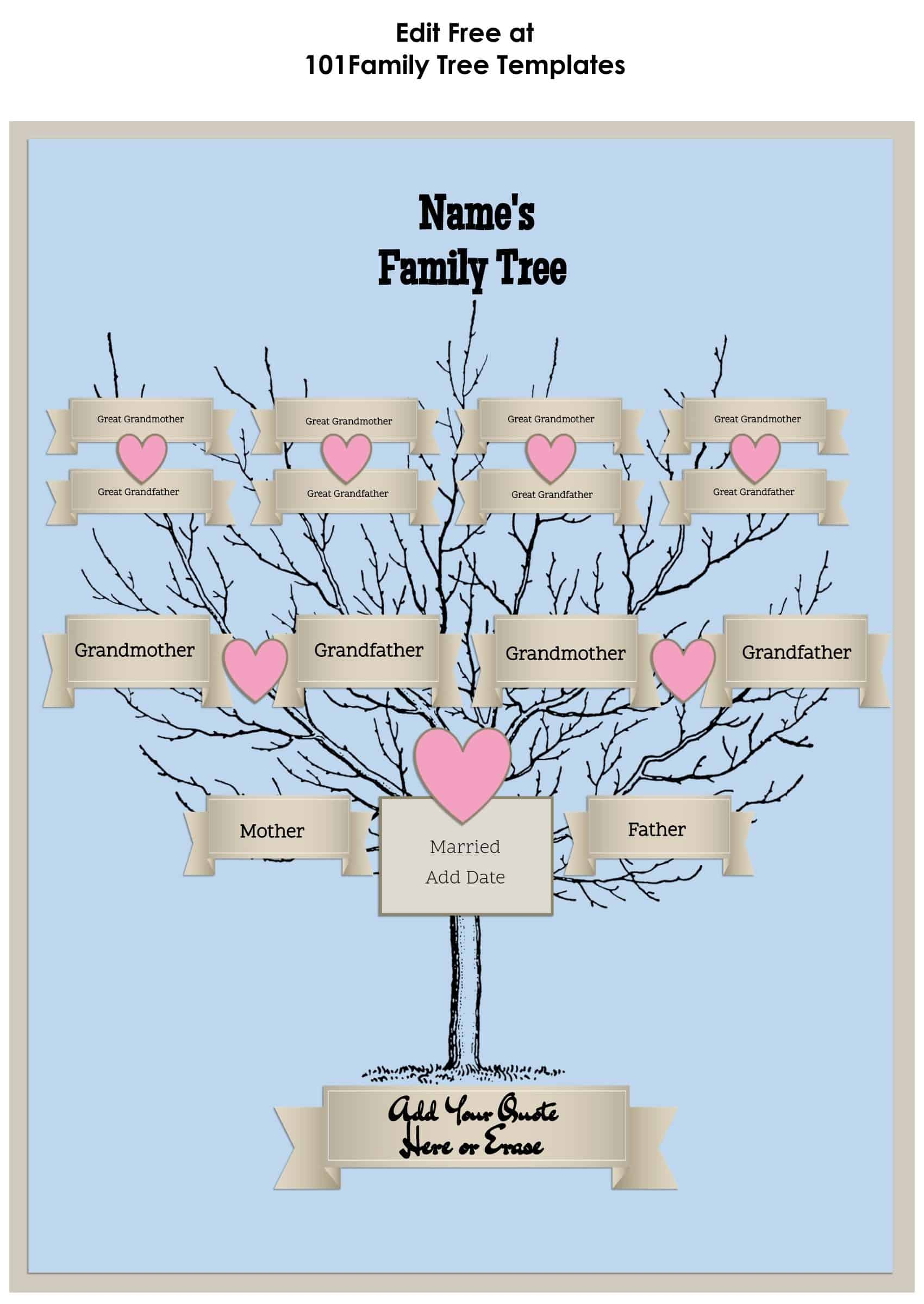 This is a graphic of Gratifying Photos Family Tree