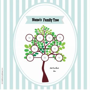 family tree poster for a nursery