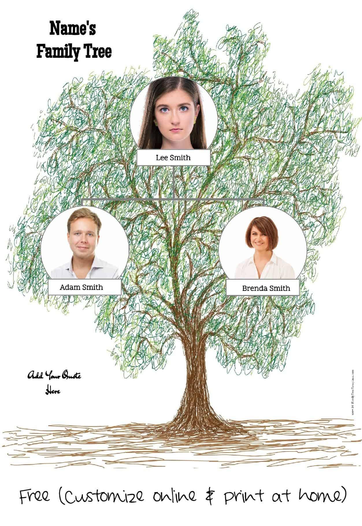 free editable family tree maker templates